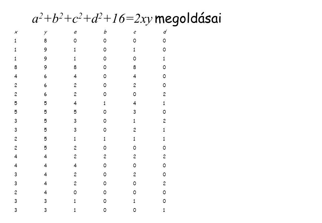 1. Lemma bizonyítása Indirekt. Tegyük fel, hogy lehet.