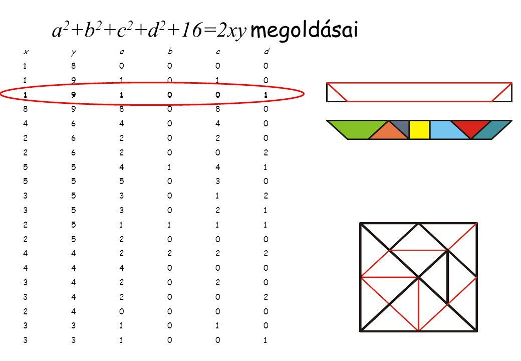 1. Lemma bizonyítása folyt.