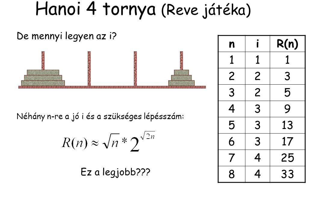 a2+b2+c2+d2+16=2xy megoldásai