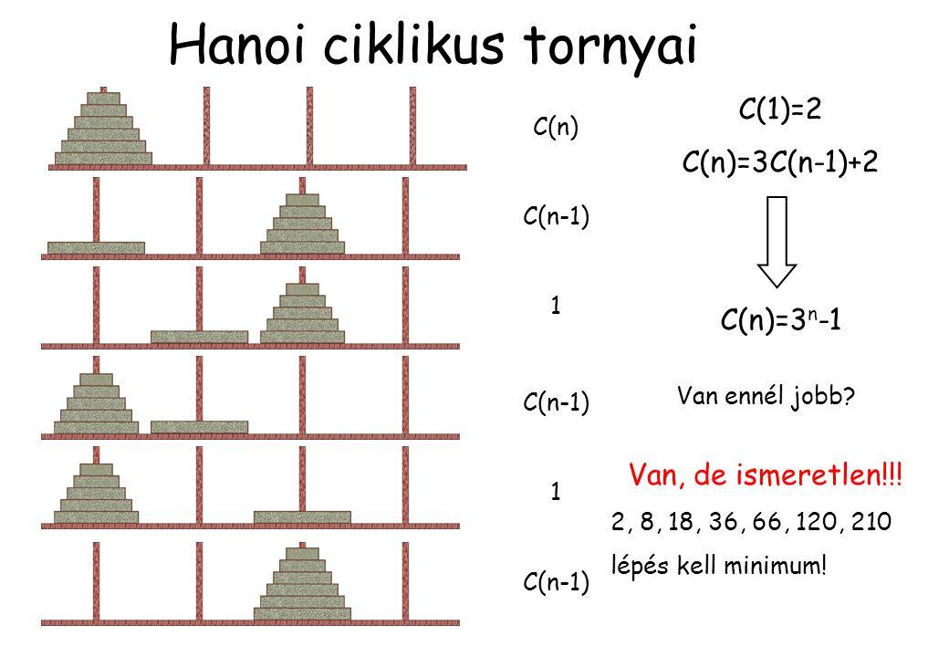 Hanoi tornyok Három vagy több rúdon csökkenő átmérőjű korongok.