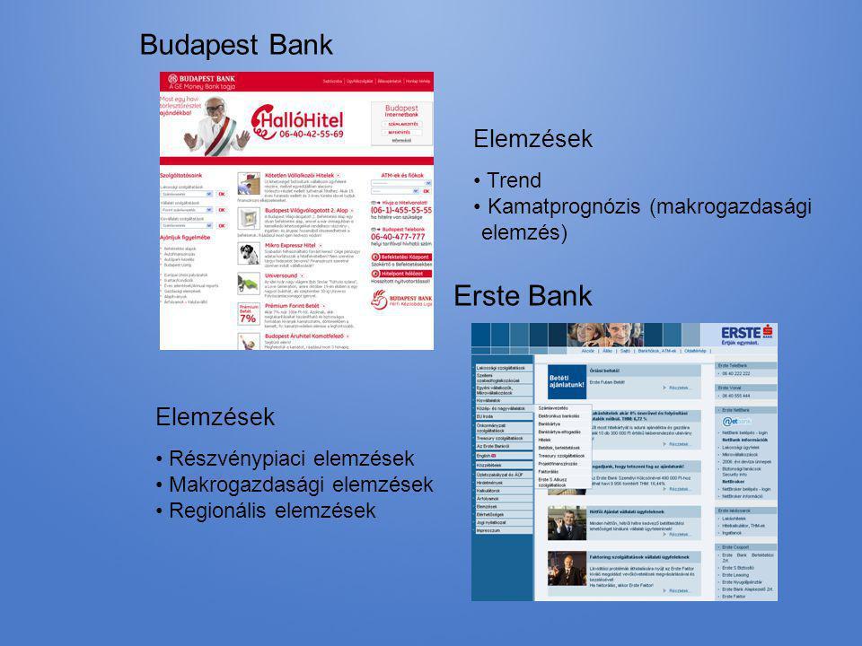 Budapest Bank Erste Bank Elemzések Elemzések Trend