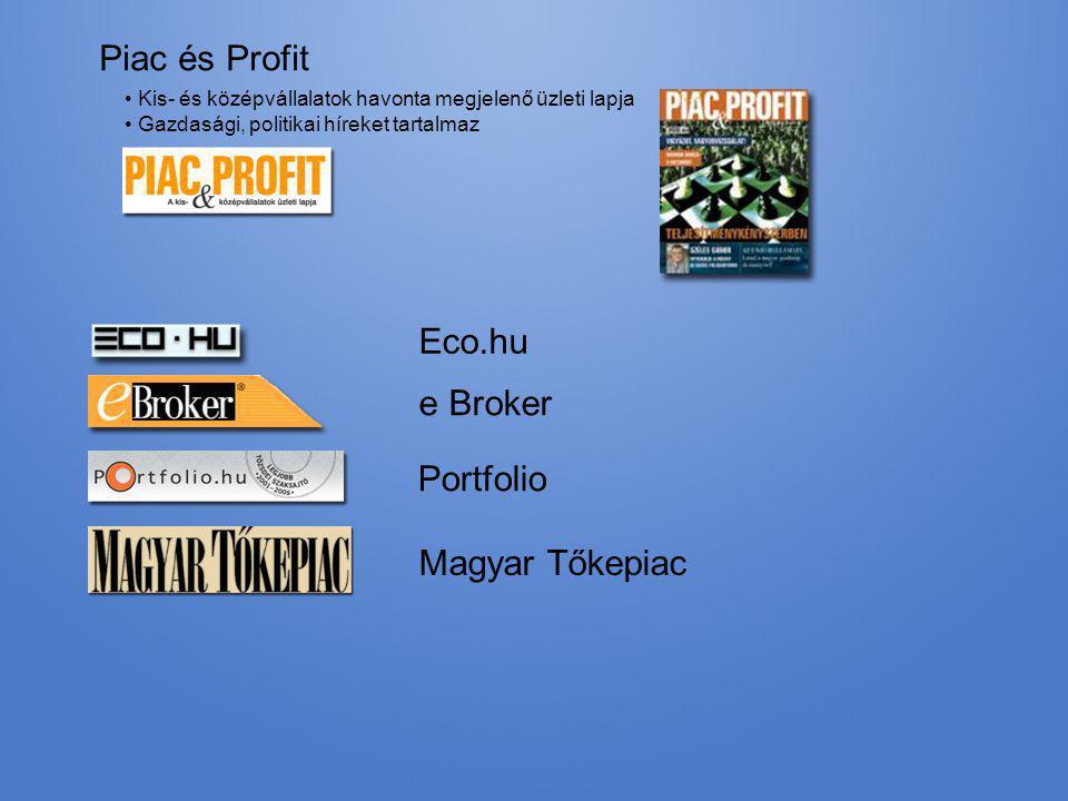 Piac és Profit Eco.hu e Broker Portfolio Magyar Tőkepiac