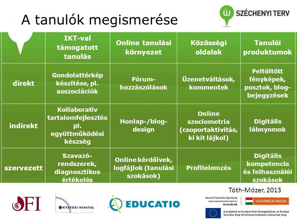 A tanulók megismerése Tóth-Mózer, 2013 IKT-val támogatott tanulás