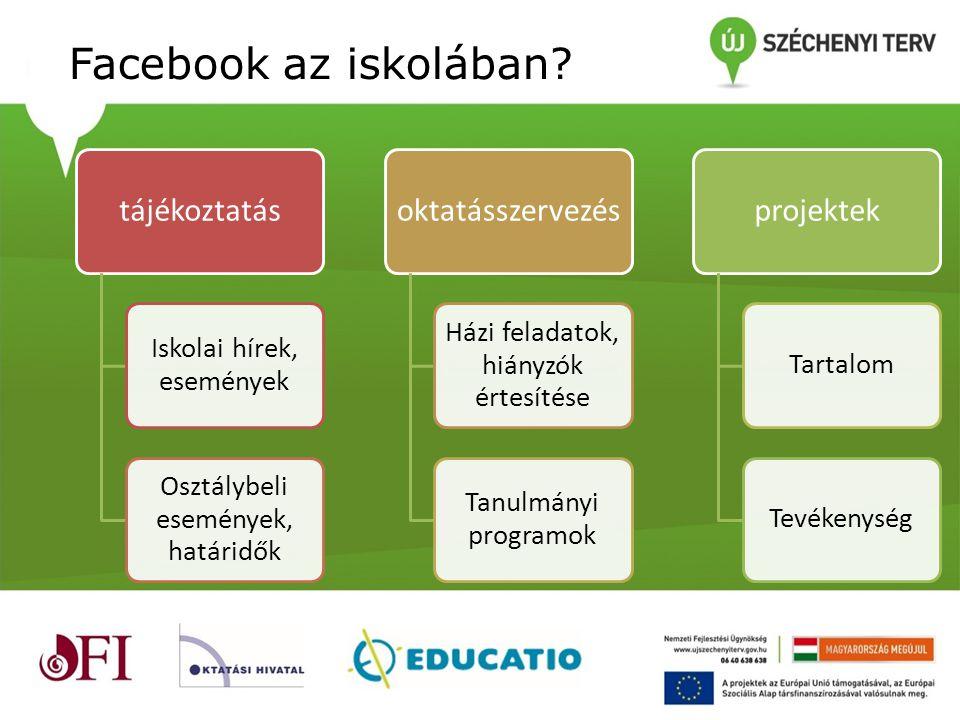 Facebook az iskolában tájékoztatás oktatásszervezés projektek
