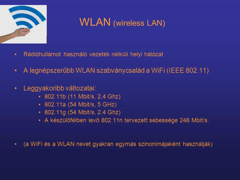 WLAN (wireless LAN) Rádióhullámot használó vezeték nélküli helyi hálózat. A legnépszerűbb WLAN szabványcsalád a WiFi (IEEE 802.11)