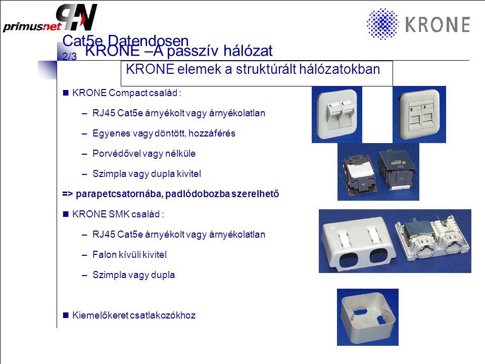 Cat5e Datendosen 2/3 KRONE elemek a struktúrált hálózatokban