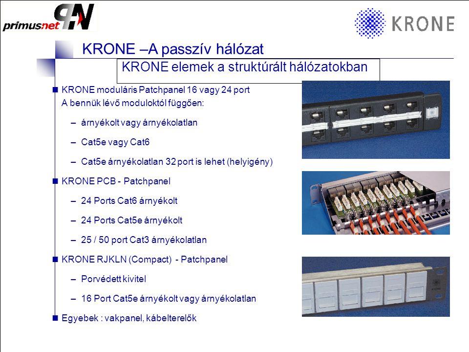 KRONE elemek a struktúrált hálózatokban