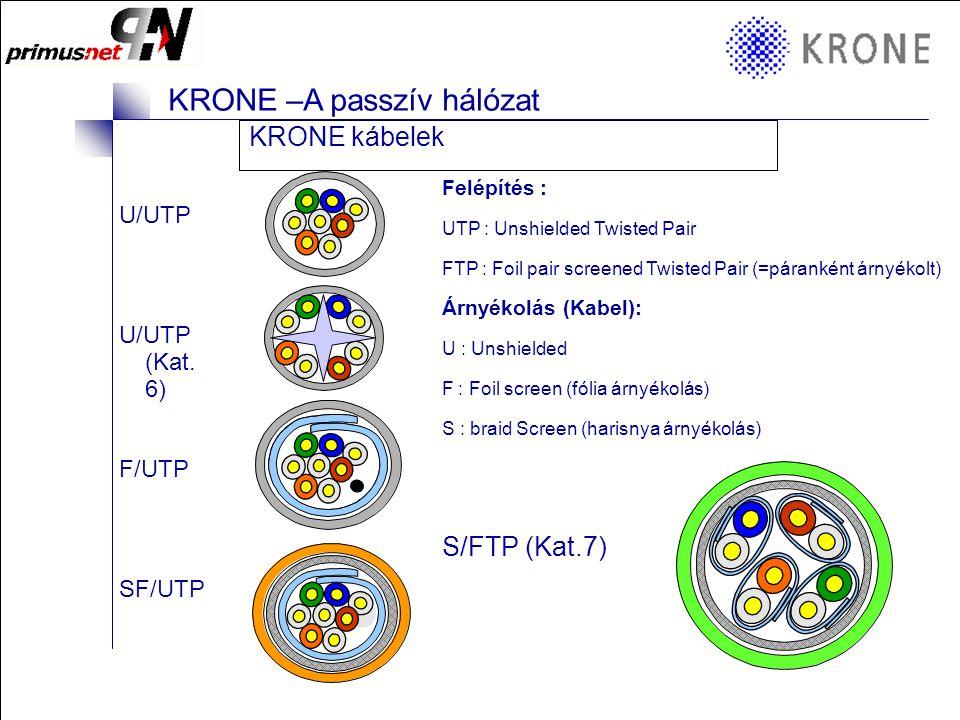 KRONE kábelek S/FTP (Kat.7) U/UTP U/UTP (Kat. 6) F/UTP SF/UTP