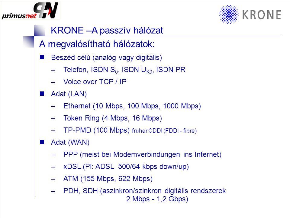 A megvalósítható hálózatok: