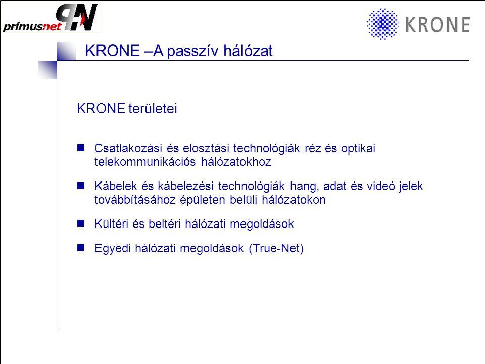 KRONE területei Csatlakozási és elosztási technológiák réz és optikai telekommunikációs hálózatokhoz.