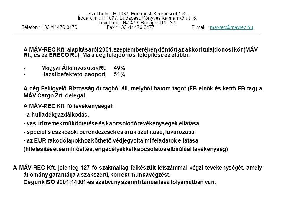 - Magyar Államvasutak Rt. 49% - Hazai befektetői csoport 51%