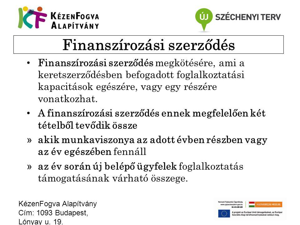 Finanszírozási szerződés