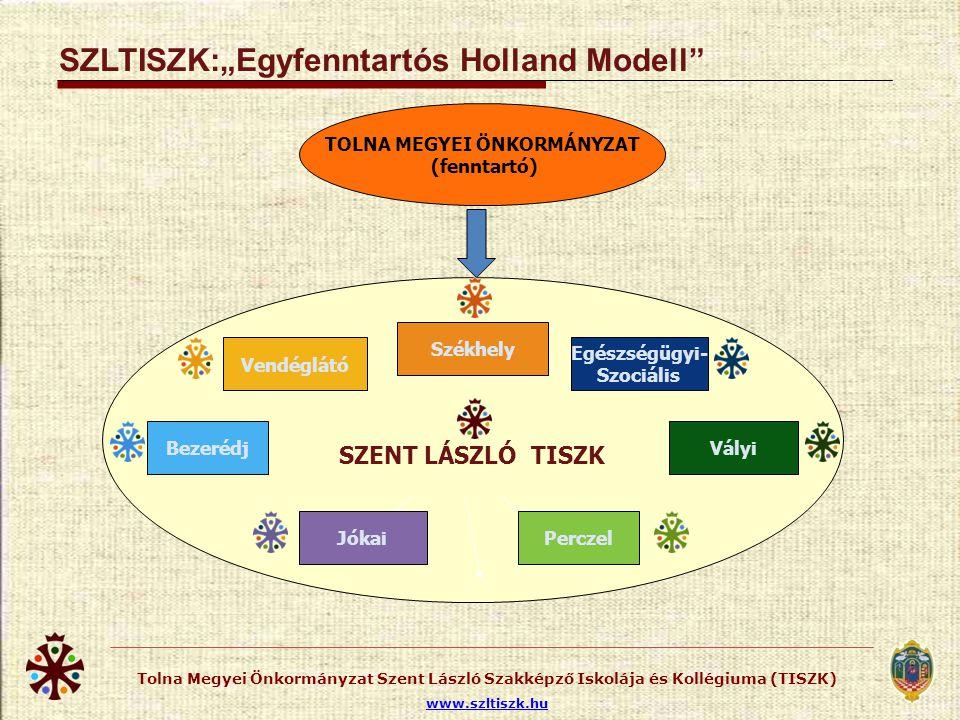 Szent László TISZK OM azonosító: 200914 TISZK nyilvántartásba
