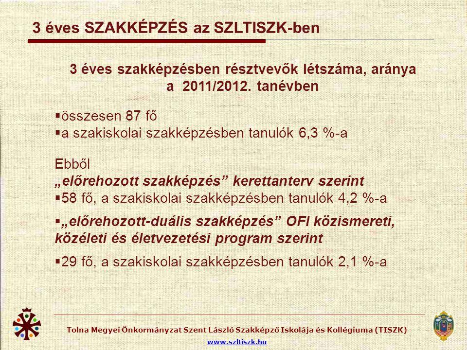 3 éves szakképzés a 2011/2012. tanévben