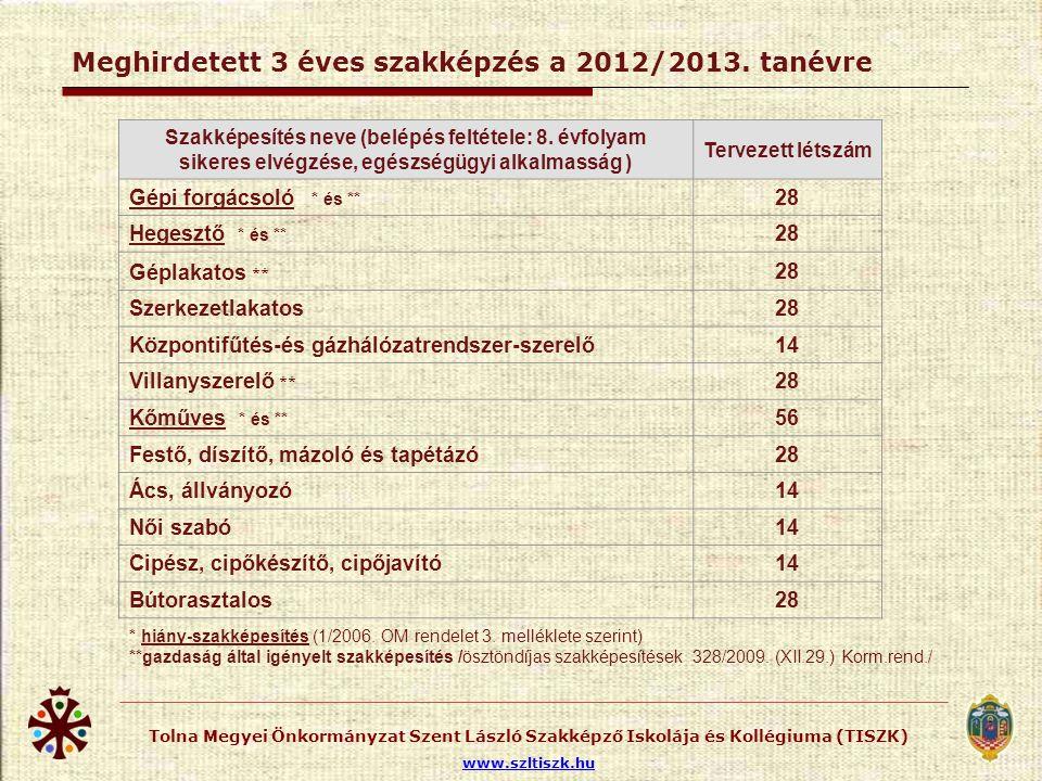 SZLTISZK KÉPZÉSI KÍNÁLAT a 2012/2013. tanévre