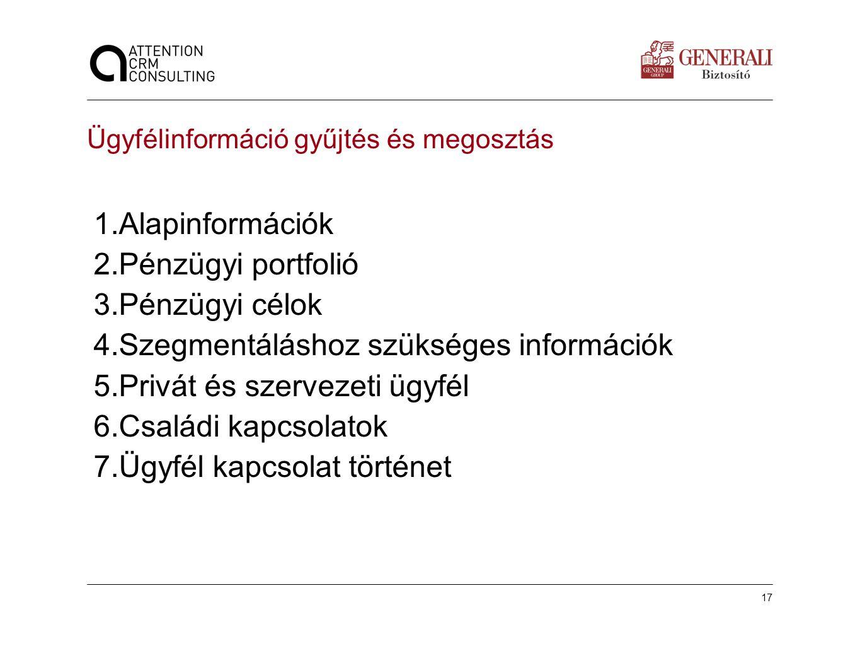 Szegmentáláshoz szükséges információk Privát és szervezeti ügyfél