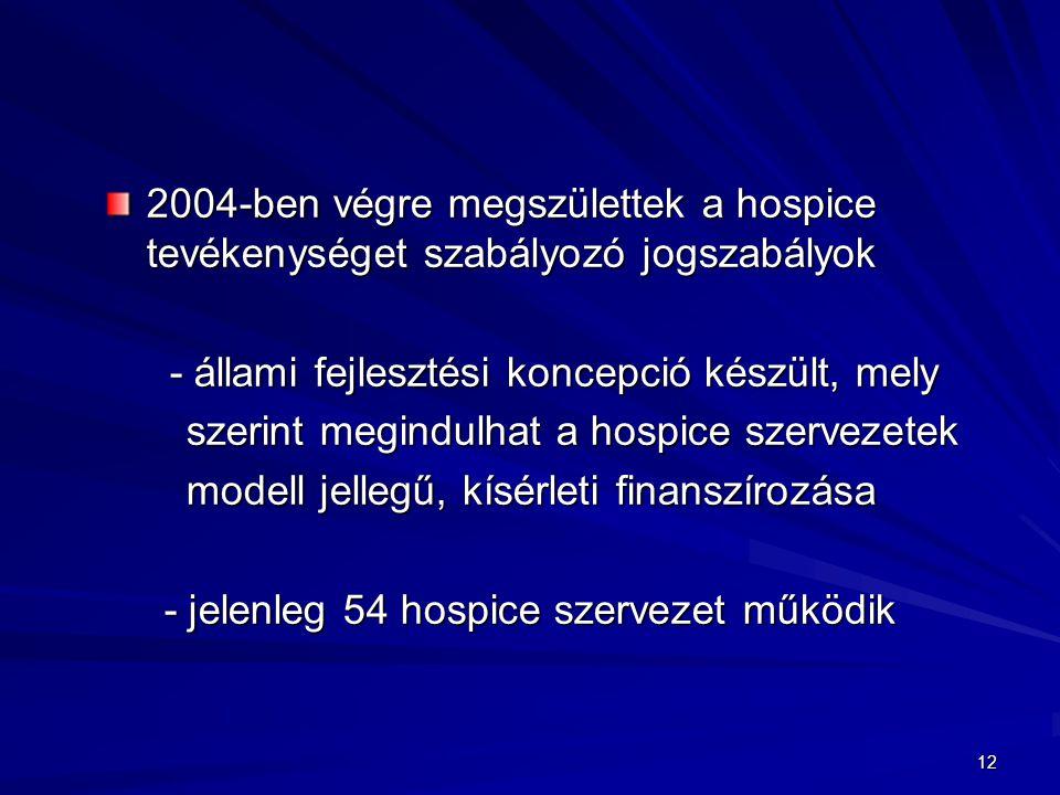 2004-ben végre megszülettek a hospice tevékenységet szabályozó jogszabályok