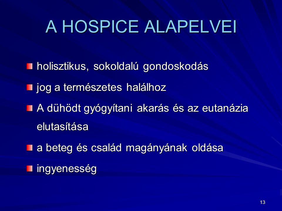 A HOSPICE ALAPELVEI holisztikus, sokoldalú gondoskodás