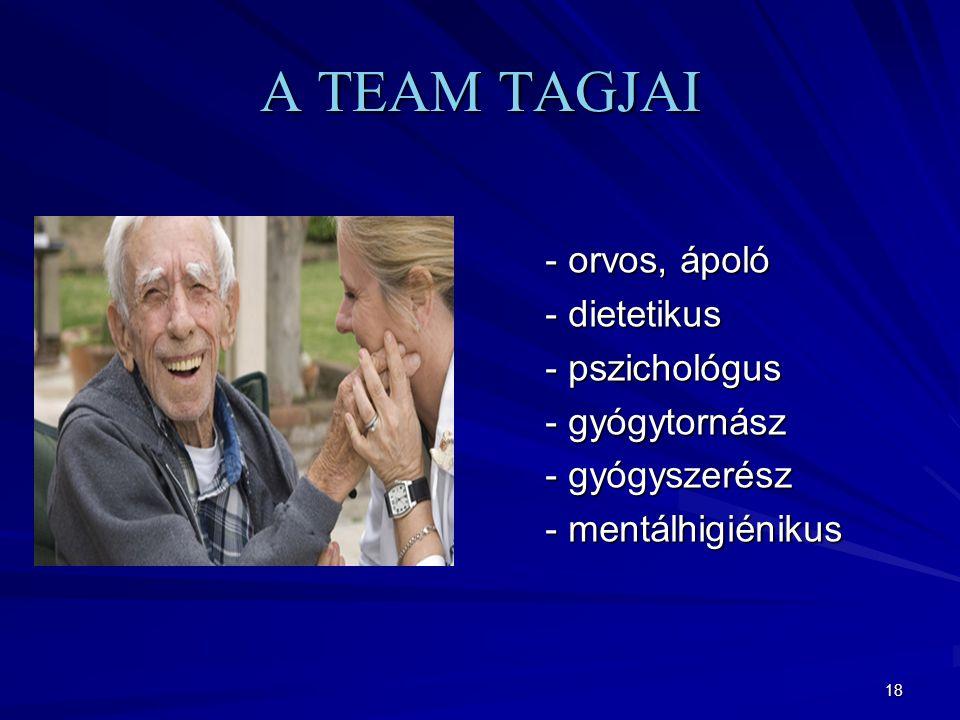 A TEAM TAGJAI - orvos, ápoló - dietetikus - pszichológus