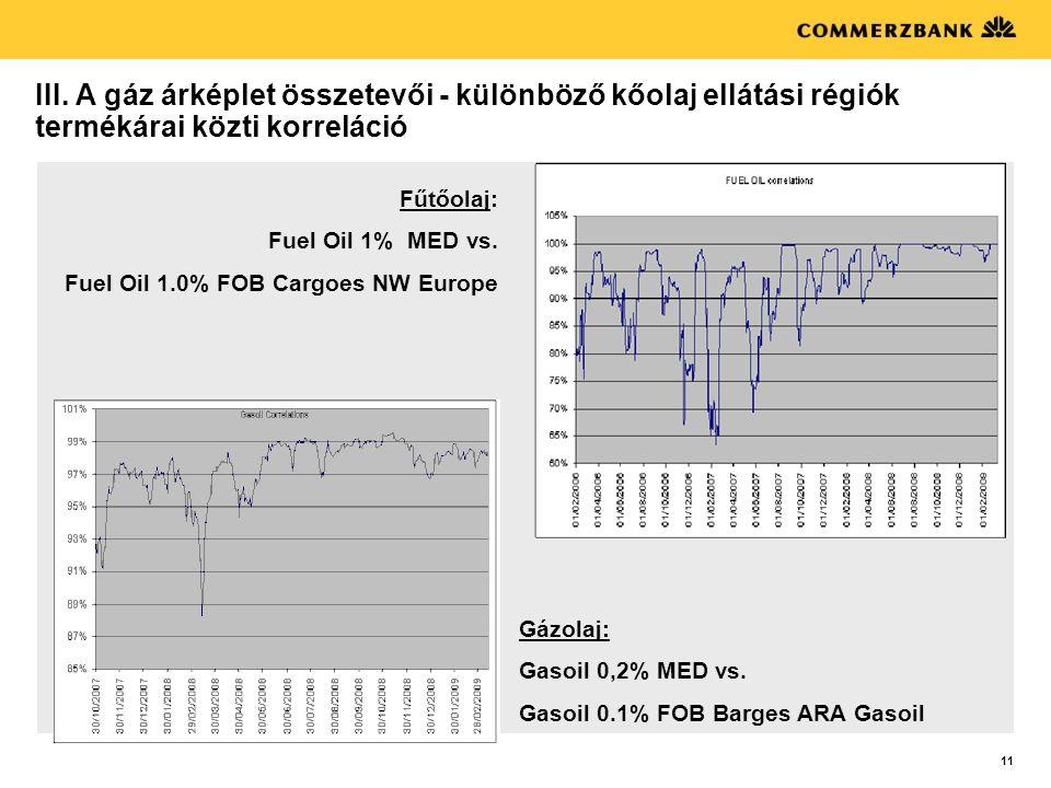 III. A gáz árképlet összetevői - különböző kőolaj ellátási régiók termékárai közti korreláció