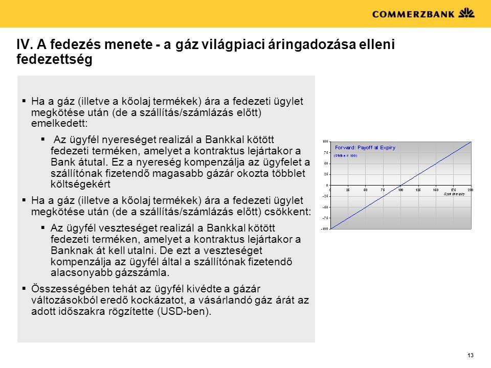 IV. A fedezés menete - a gáz világpiaci áringadozása elleni fedezettség