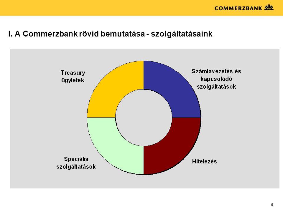 I. A Commerzbank rövid bemutatása - szolgáltatásaink