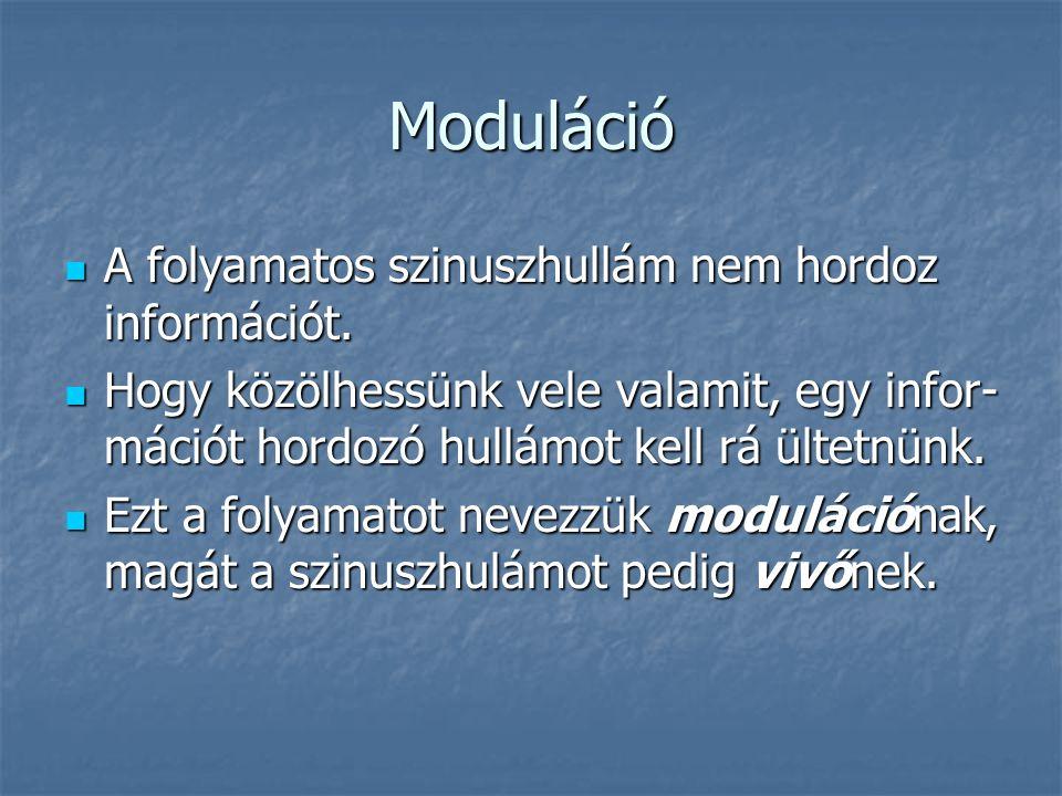 Moduláció A folyamatos szinuszhullám nem hordoz információt.