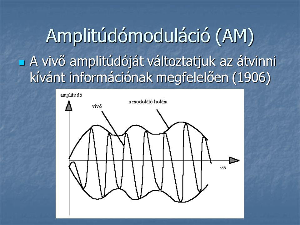 Amplitúdómoduláció (AM)