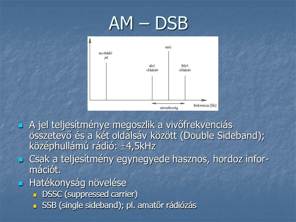 AM – DSB A jel teljesítménye megoszlik a vivőfrekvenciás összetevő és a két oldalsáv között (Double Sideband); középhullámú rádió: 4,5kHz.