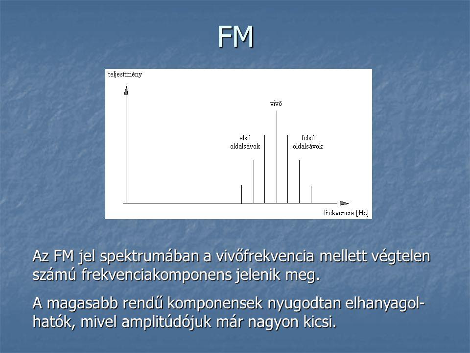 FM Az FM jel spektrumában a vivőfrekvencia mellett végtelen számú frekvenciakomponens jelenik meg.