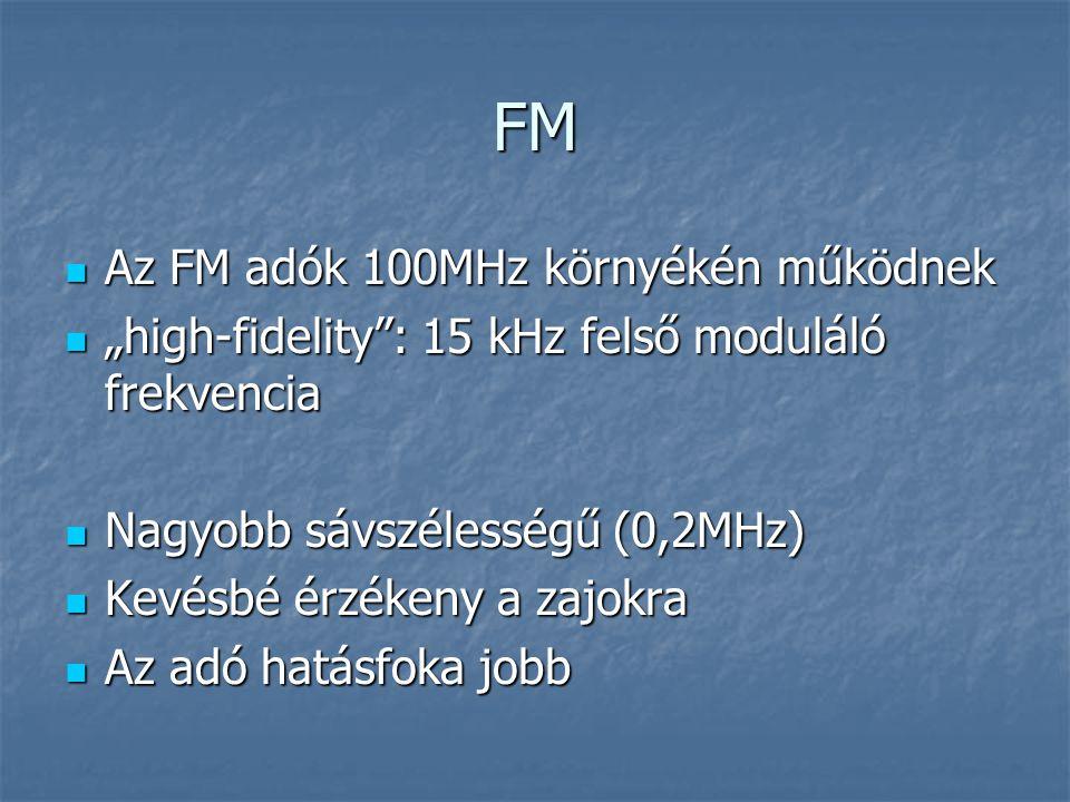 FM Az FM adók 100MHz környékén működnek