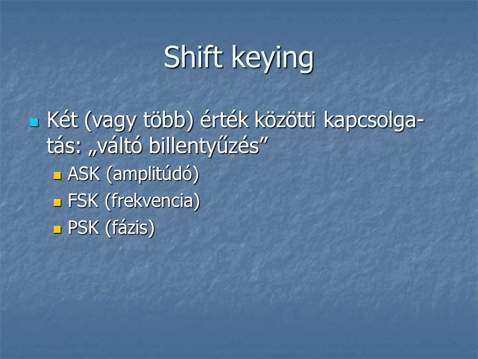 """Shift keying Két (vagy több) érték közötti kapcsolga-tás: """"váltó billentyűzés ASK (amplitúdó) FSK (frekvencia)"""