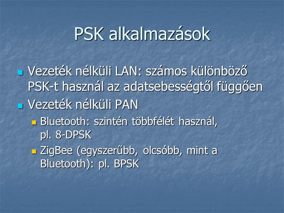 PSK alkalmazások Vezeték nélküli LAN: számos különböző PSK-t használ az adatsebességtől függően. Vezeték nélküli PAN.