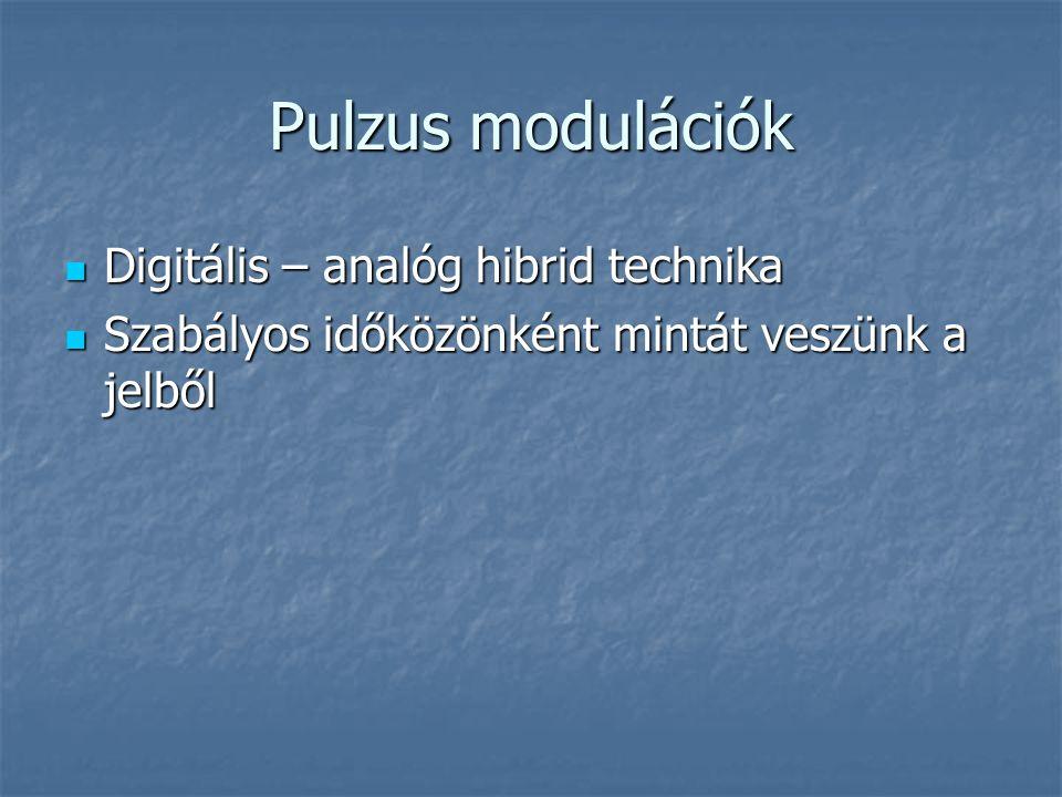Pulzus modulációk Digitális – analóg hibrid technika
