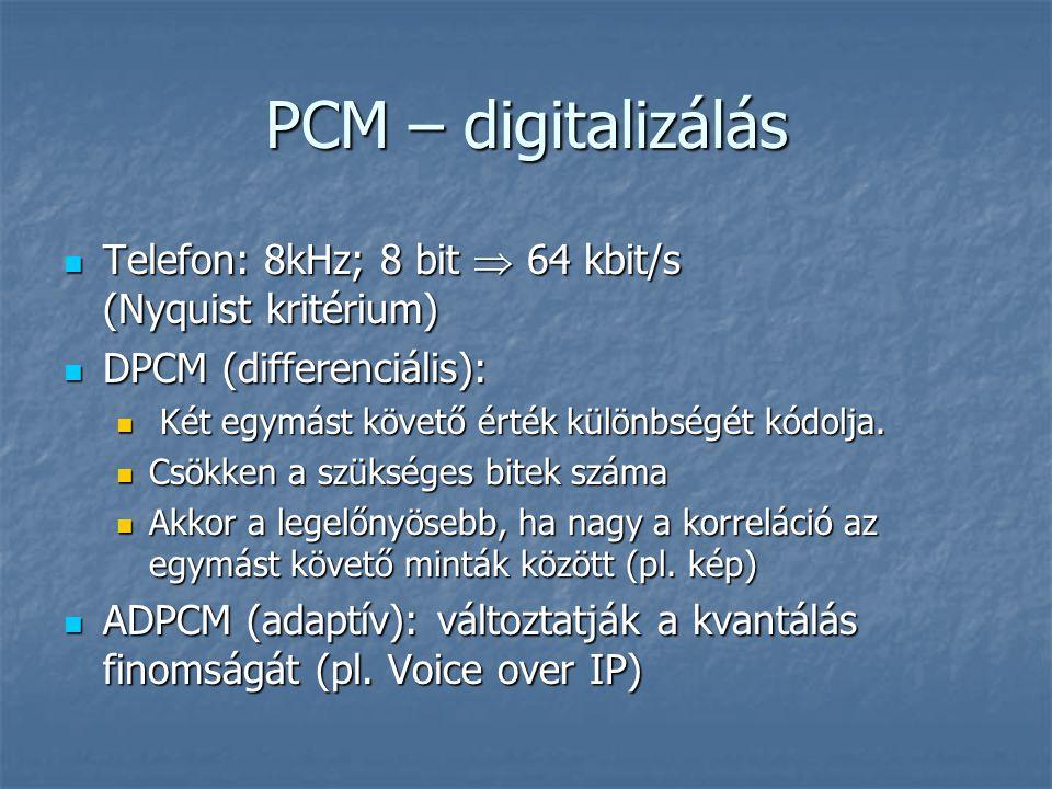 PCM – digitalizálás Telefon: 8kHz; 8 bit  64 kbit/s (Nyquist kritérium) DPCM (differenciális): Két egymást követő érték különbségét kódolja.