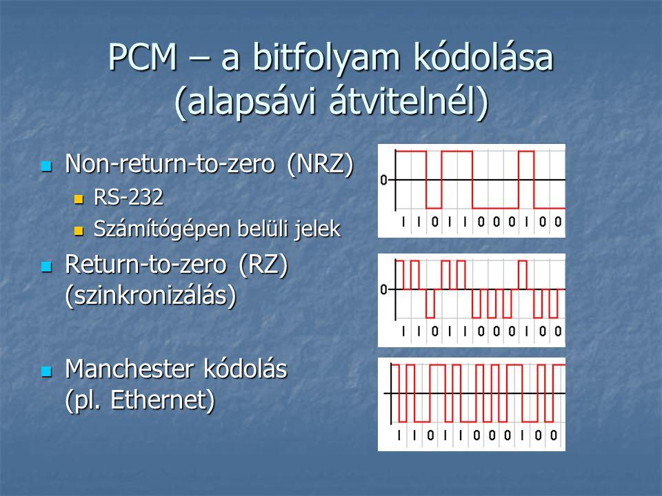 PCM – a bitfolyam kódolása (alapsávi átvitelnél)