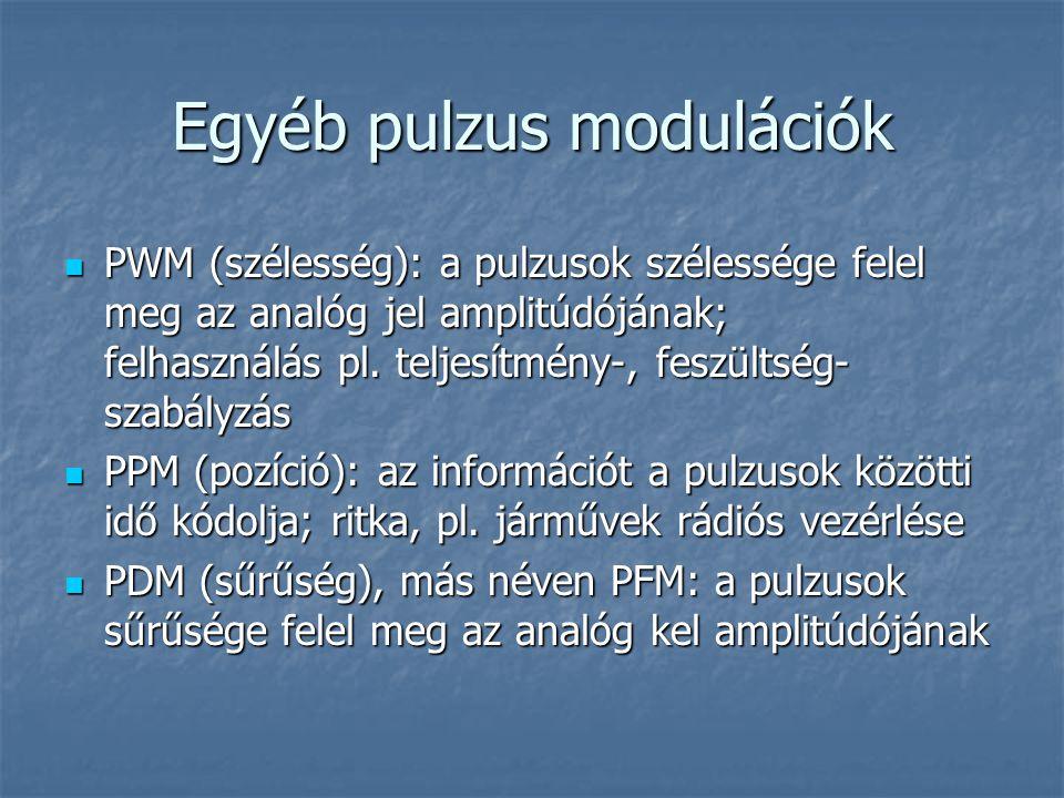 Egyéb pulzus modulációk