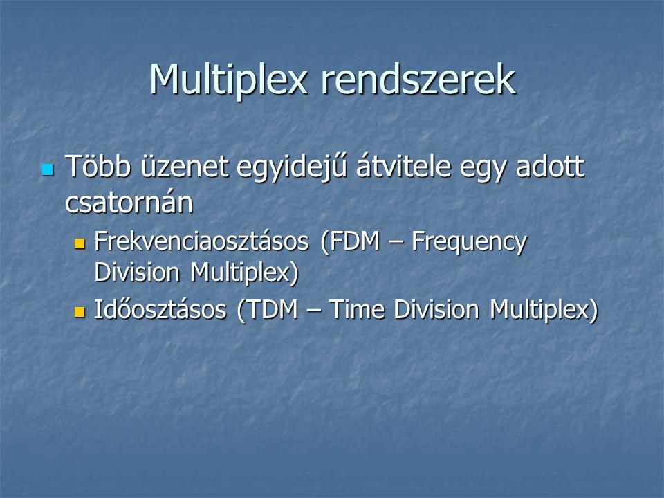 Multiplex rendszerek Több üzenet egyidejű átvitele egy adott csatornán