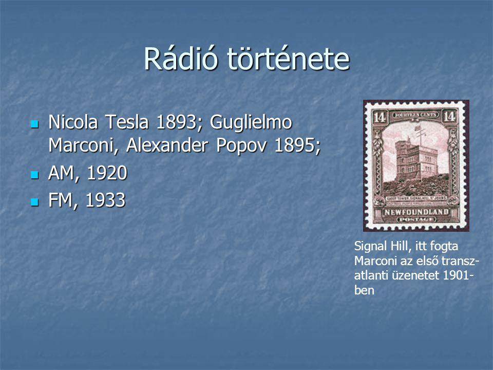 Rádió története Nicola Tesla 1893; Guglielmo Marconi, Alexander Popov 1895; AM, 1920. FM, 1933.