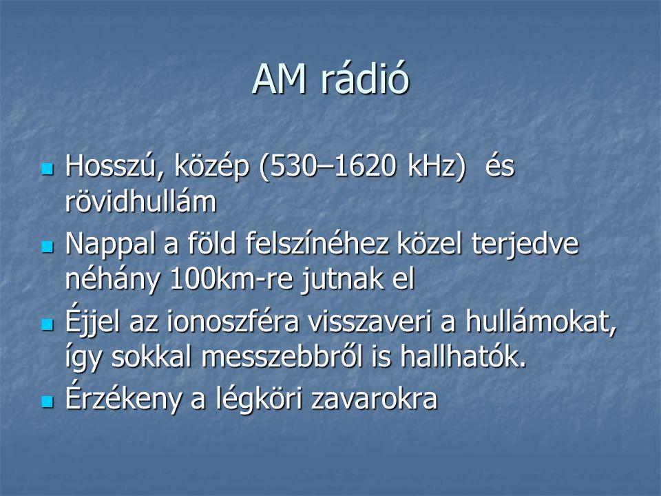 AM rádió Hosszú, közép (530–1620 kHz) és rövidhullám