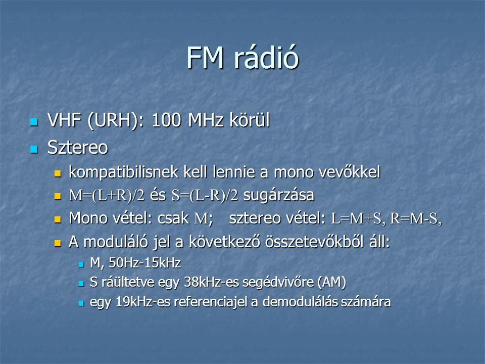 FM rádió VHF (URH): 100 MHz körül Sztereo