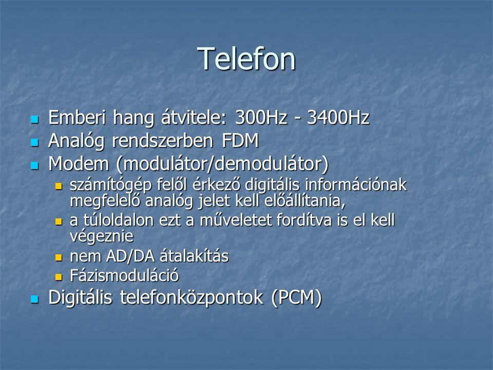 Telefon Emberi hang átvitele: 300Hz - 3400Hz Analóg rendszerben FDM