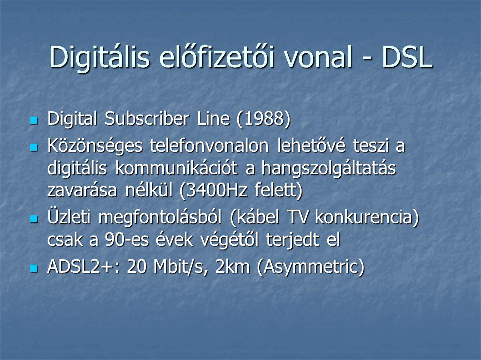 Digitális előfizetői vonal - DSL