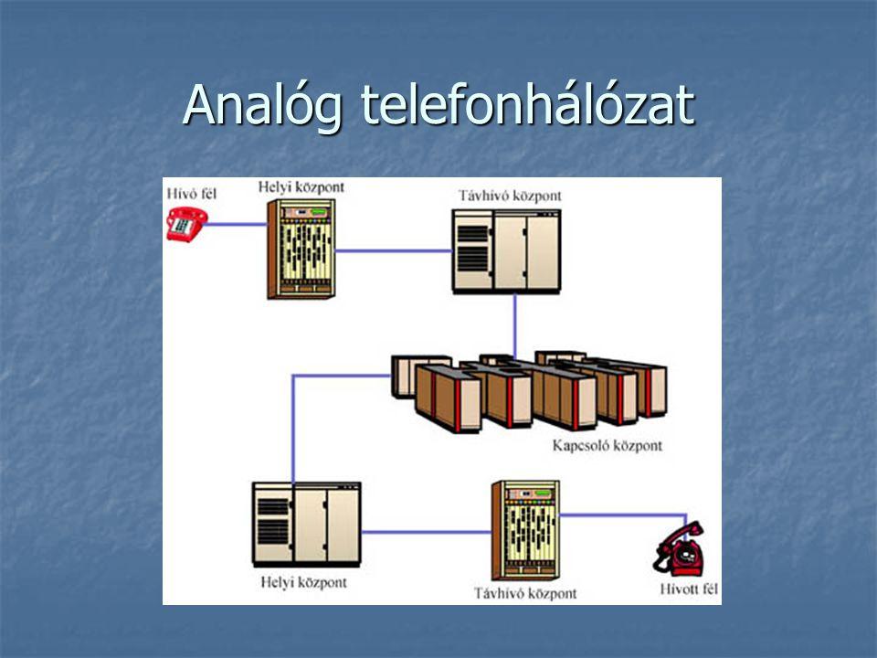 Analóg telefonhálózat