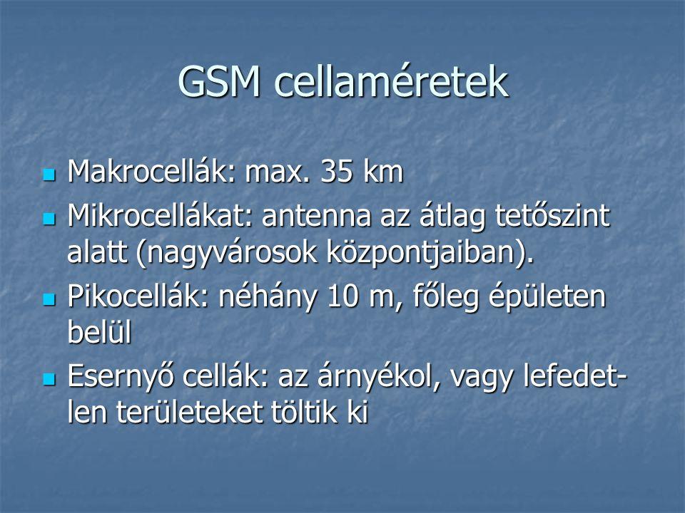 GSM cellaméretek Makrocellák: max. 35 km