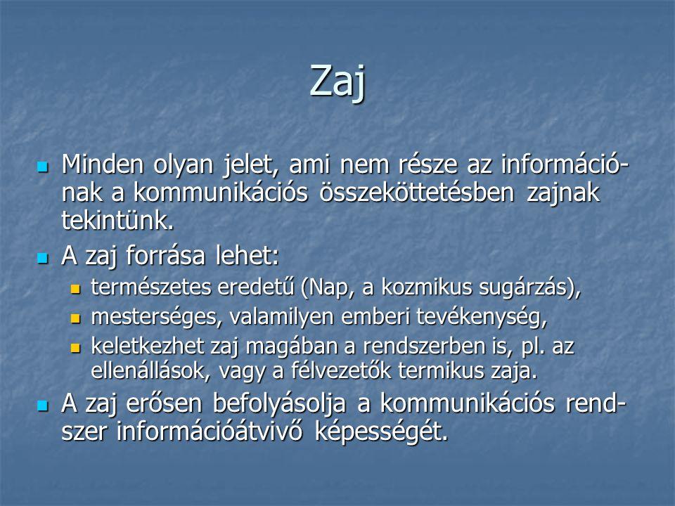 Zaj Minden olyan jelet, ami nem része az információ-nak a kommunikációs összeköttetésben zajnak tekintünk.