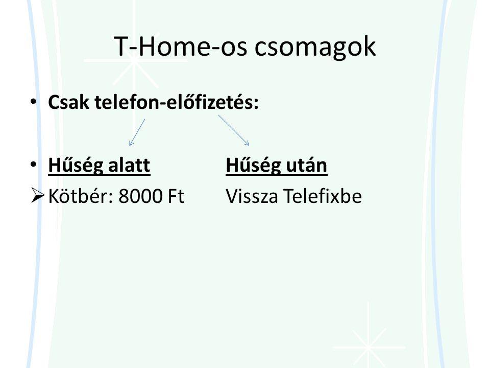 T-Home-os csomagok Csak telefon-előfizetés: Hűség alatt Hűség után