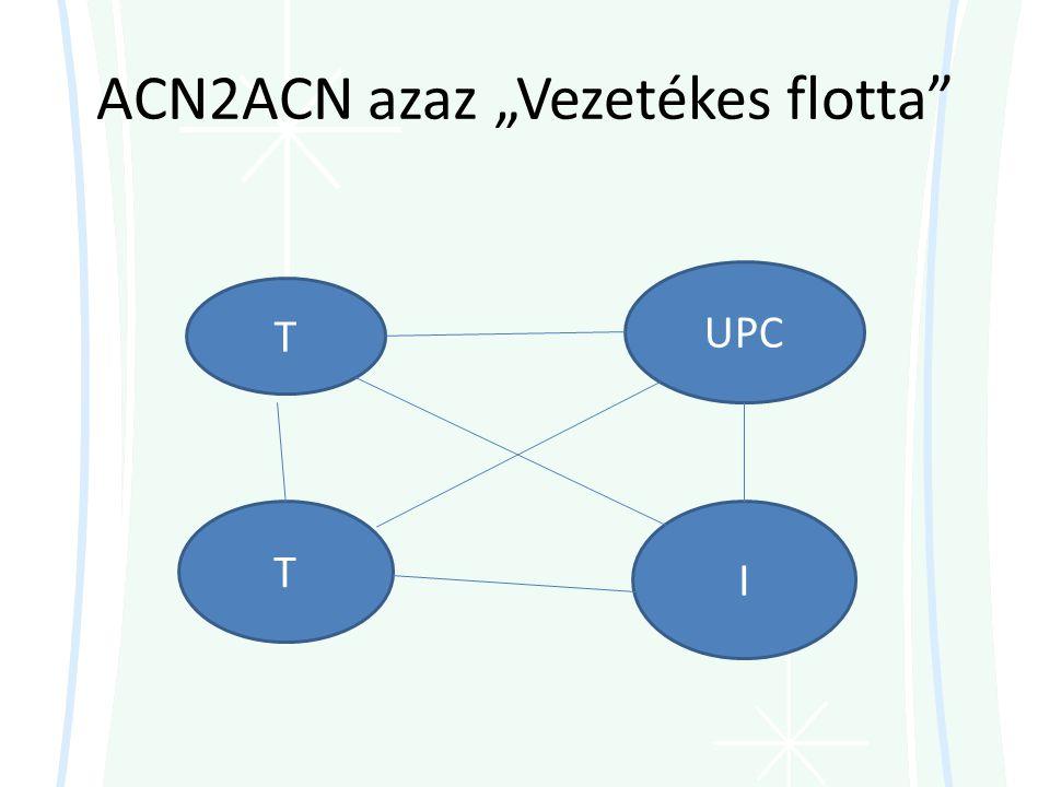"""ACN2ACN azaz """"Vezetékes flotta"""