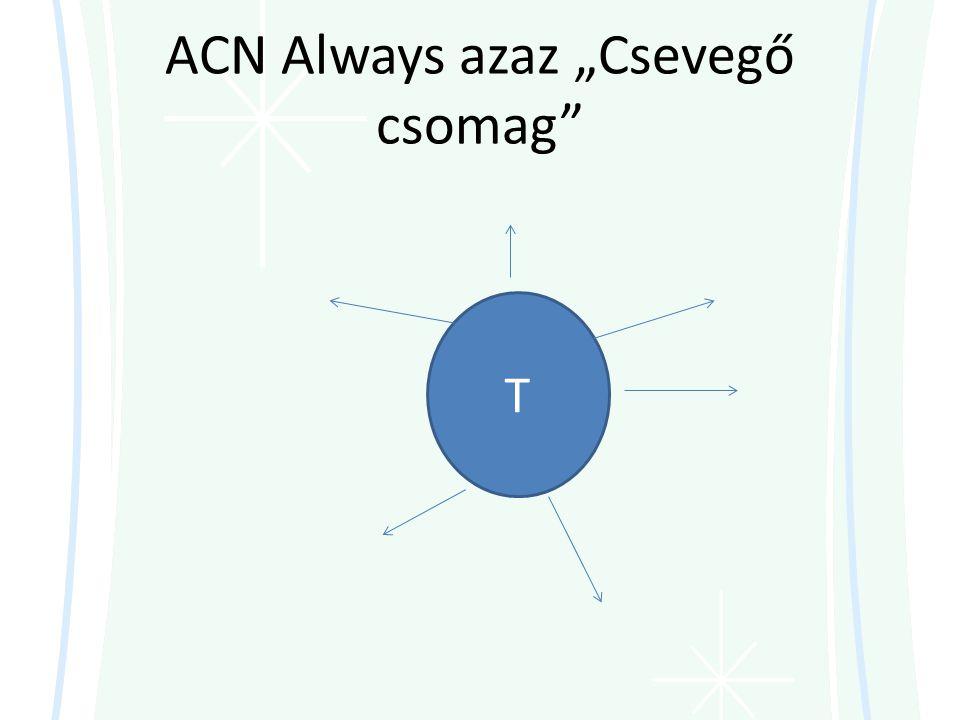 """ACN Always azaz """"Csevegő csomag"""