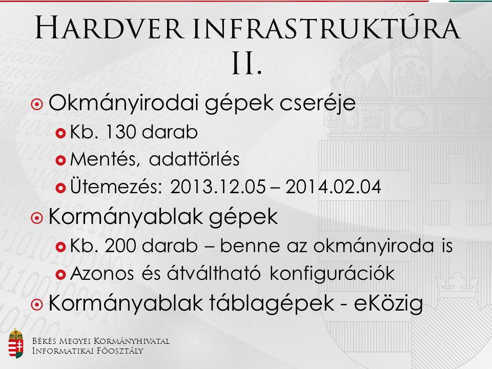 Hardver infrastruktúra II.